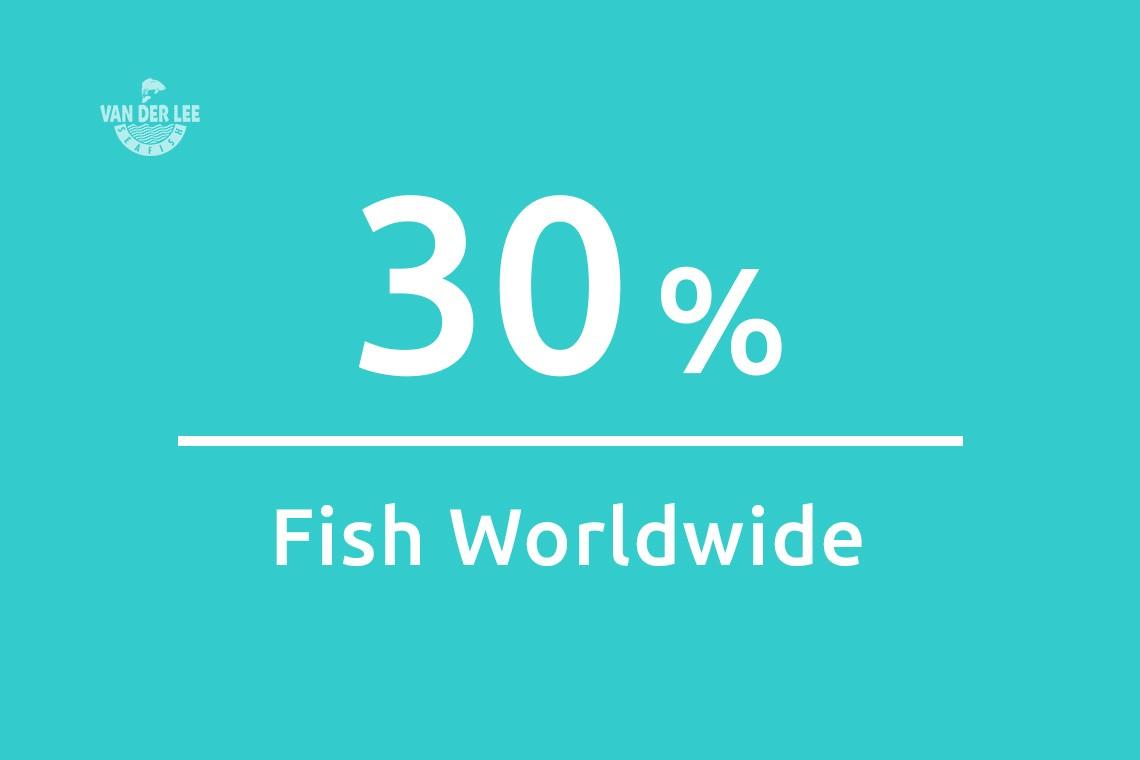Feiten en cijfers Fish worldwide 2